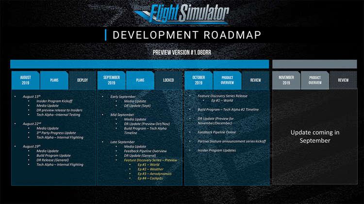 51329 B / 750 x 422 / dev-roadmap.jpg